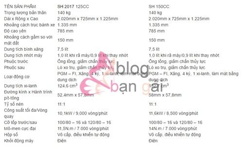 Honda SH 2019 giá bao nhiêu? Đánh giá xe SH125i & SH150i thế hệ mới phần 19